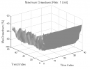 ORBP Counter-Trend: Max. Drawdown
