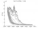 ORBP Counter-Trend: Equity