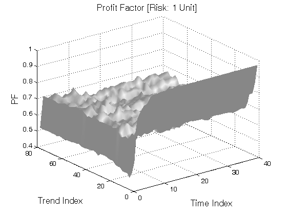 Counter trend trading strategy pdf