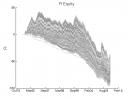 Bearish Engulfing Candlestick: R Equity