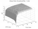 Oops Pattern: Sharpe Ratio