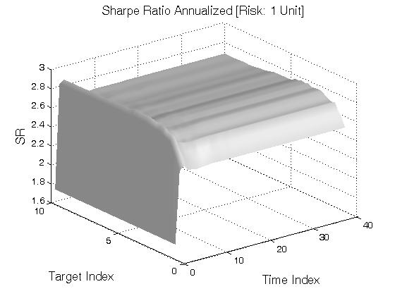Range breakout trading strategy