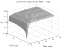 Oops Pattern: UPI