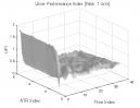 Bull Oops Pattern: UPI
