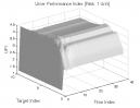 Opening Range Breakout: UPI