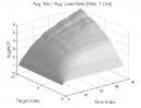 Hook Pattern: Avg. Win / Avg. Loss Ratio
