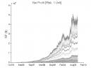 Ross Hook Pattern: Equity