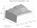 Smash Day Pattern: Sharpe Ratio