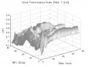 Ross Hook Pattern: UPI