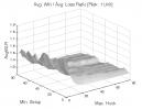Ross Hook Pattern: Avg. Win / Avg. Loss Ratio