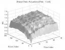 Aroon Indicator: Sharpe Ratio