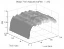 Heikin-Ashi: Sharpe Ratio