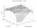 Keltner Channels: Sharpe Ratio