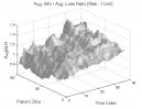 Richard Wyckoff: Avg. Win / Avg. Loss Ratio