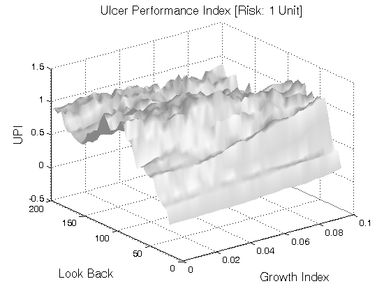 Trading strategies linear regression