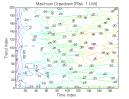 Hikkake Pattern: Max. Drawdown