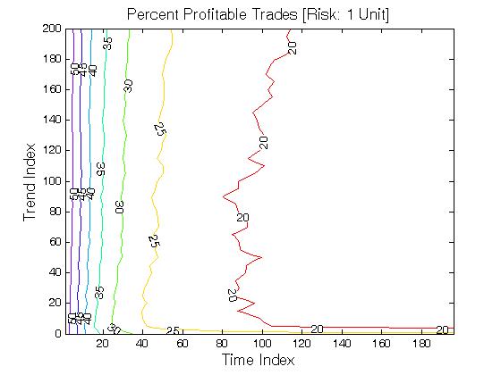 Hikkake trading strategy