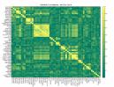Market Correlations: 2014