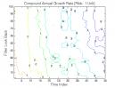 3-Bar Momentum Pattern: CAGR
