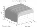 ORBP: Sharpe Ratio