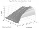 ORBP: Avg. Win / Avg. Loss Ratio