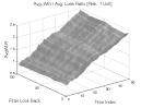 3-Bar Momentum Pattern: Avg. Win / Avg. Loss Ratio