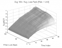 Gap Pattern: Avg. Win / Avg. Loss Ratio