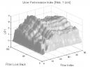 Gap Pattern - Type B: UPI