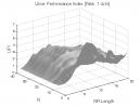 Price Breakout NR7: UPI