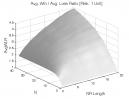 NR7 Pattern: Avg. Win / Avg. Loss Ratio