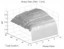 Reversal Patterns (Part 2): Sharpe Ratio