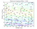 MACD (Part 2): Max. Drawdown