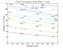 MACD (Part 2): UPI
