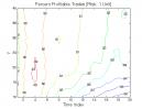 Volatility Clustering (Part 1): Percent Profitable Trades