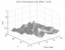 Volatility Clustering (Part 1): UPI