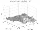 Volatility Clustering (Part 2): UPI