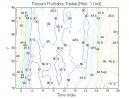 Volatility Clustering (Part 3): Percent Profitable Trades