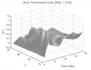 Volatility Clustering (Part 3): UPI
