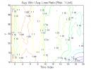 Volatility Clustering (Part 3): Avg. Win / Avg. Loss Ratio